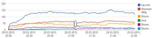 YouTube HOA analytics 64